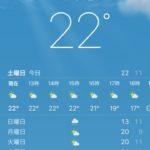 冷え性ゆえ気温22度でも極暖着(≧∀≦)